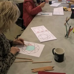 Enneagram kleur je karakter workshop